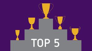 Les 5 publications les plus vues de Météo974 depuis le 17 Décembre 2018