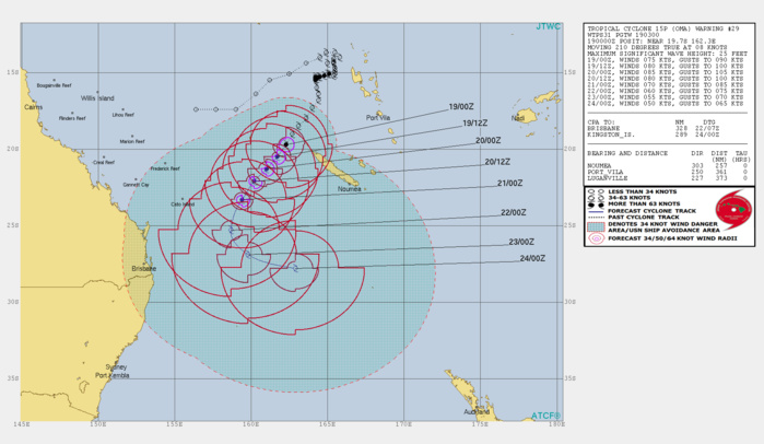 Cyclone OMA(15P), Category 1US, tracking 130km west of the Belep islands where 140km/h gusts are reported