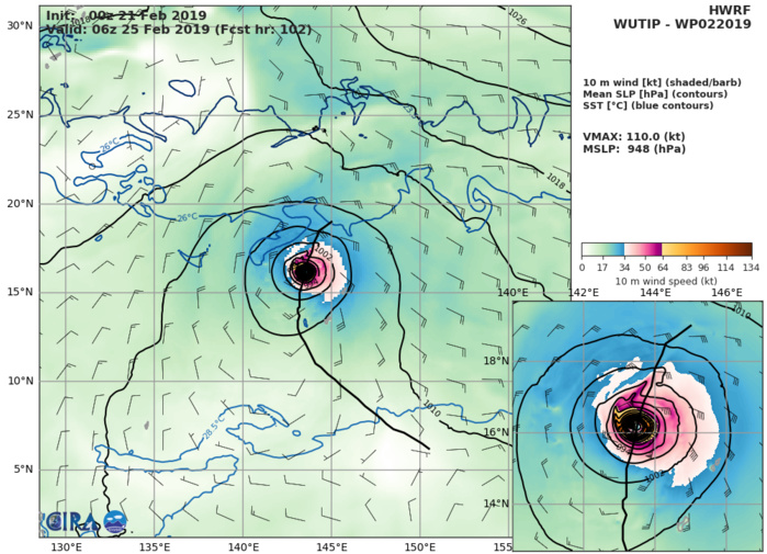 09UTC: Typhoon WUTIP(02W) forecast to reach Category 3 US in 36hours while approaching Guam