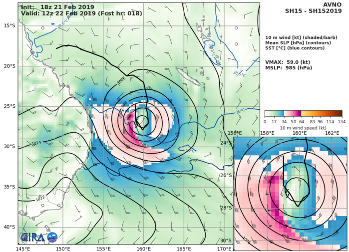 03UTC: cyclone OMA(15P): forecast to dissipate(below 35knots) in 2 days