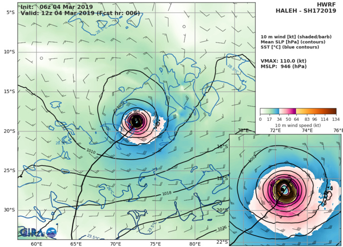 15UTC: TC HALEH(17S) category 3 US, intensity expected to peak within 24hours, no threat to land