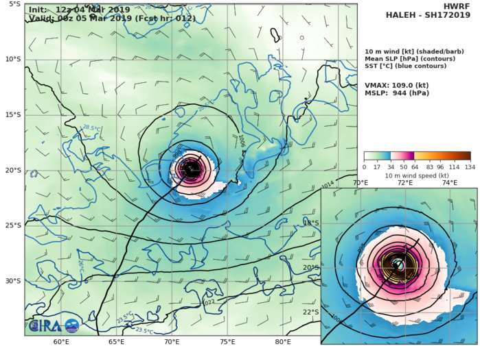 21UTC: TC HALEH(17S) peaking now as a powerful category 4 US safely over open seas