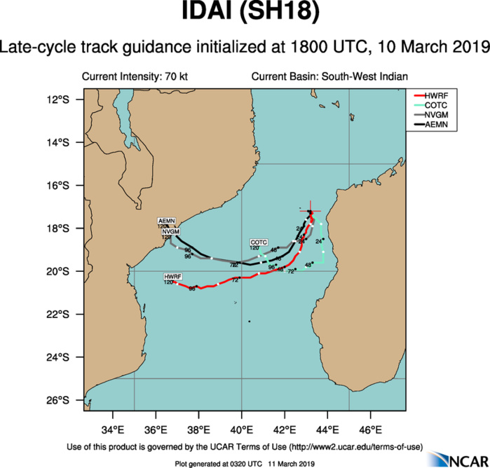 03UTC: TC IDAI(18S) category 2 US, intensifying, possible category 4 in 24hours, possible threat to Quelimane/Beira in 4 days