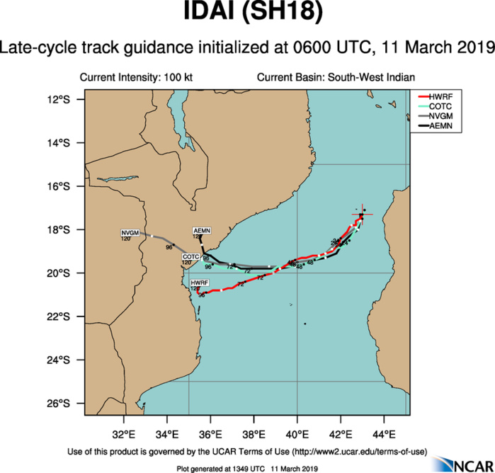 15UTC: IDAI(18S) category 3 US, intensifying to category 4 within 24hours,forecast to bear down on Beira/MOZ in 3 days