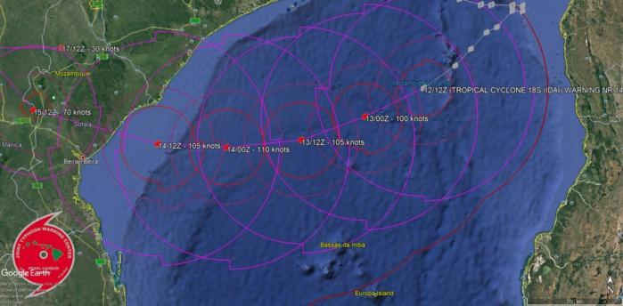 WARN14/JTWC