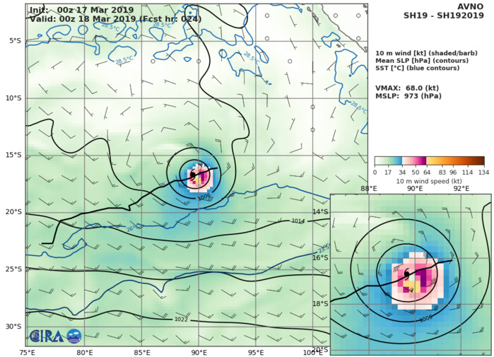 09UTC: Cyclone SAVANNAH(19S) is now an intense cyclone, category 3 US right in the middle of the South Indian Ocean