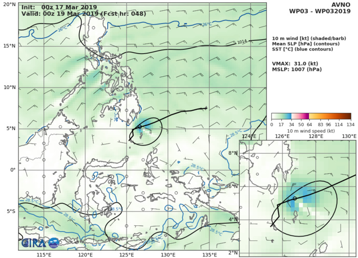 09UTC: Tropical Depression 03W is forecast to dissipate over Mindanao in 48hours
