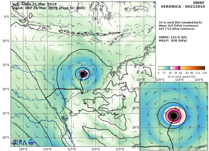 15UTC: South Indian: VERONICA(21S) category 4 US, gradually approaching the Pilbara coast of WA
