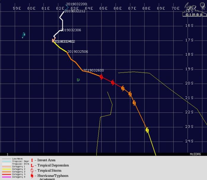 Prévi N19 établie juste après le passage au plus près de Rodrigues.