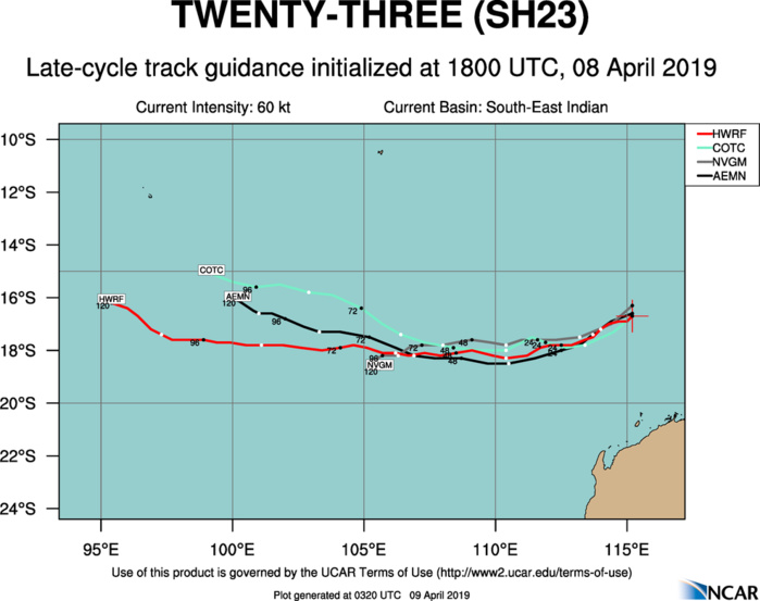 03UTC: TC WALLACE(23S) fleetingly analyzed at 65knots(category 1 US) is now collapsing under vertical wind shear