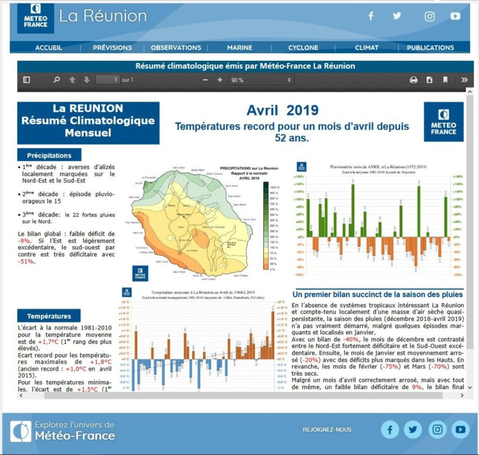 REUNION: Avril 2019: températures record pour un mois d'Avril...depuis 52ans