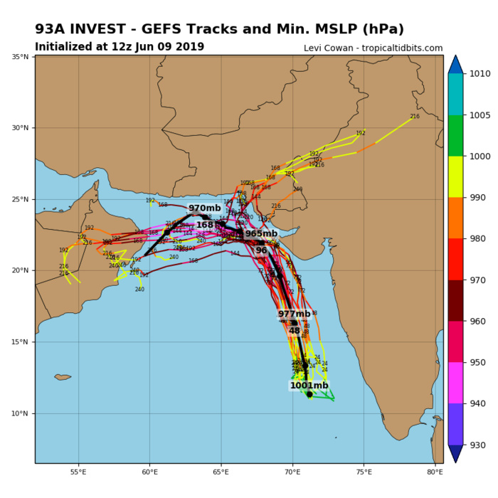 GUIDANCE FOR INVEST 93A