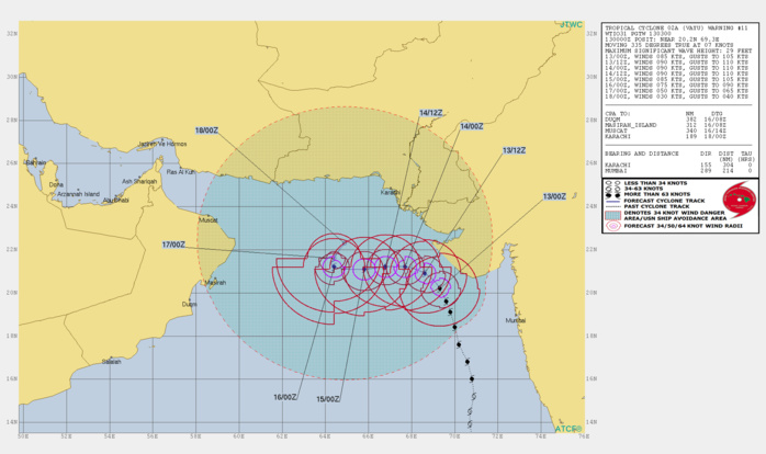 INTENSITY FORECAST TO REMAIN MORE OR LESS STEADY NEXT 48H