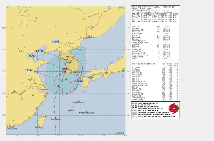 WARNING 15/JTWC. INTENSITY FORECAST TO FALL BELOW 35KNOTS AFTER 12HOURS.