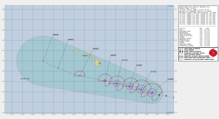 WARNING 15. INTENSITY FORECAST TO FALL BELOW 65KNOTS AFTER 48HOURS