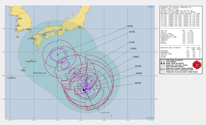 KROSA(11W): WARNING 13. GRADUAL WEAKENING IS FORECAST FOR THE NEXT 96H BUT SOME RE-INTENSIFICATION IS POSSIBLE WHILE APPROACHING SOUTHERN JAPAN IN 120H