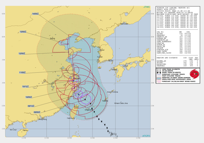 10W: WARNING 21. FORECAST TO BE CLOSE TO SHANGHAI IN 36H WITH POSSIBLY STILL TYPHOON WINDS