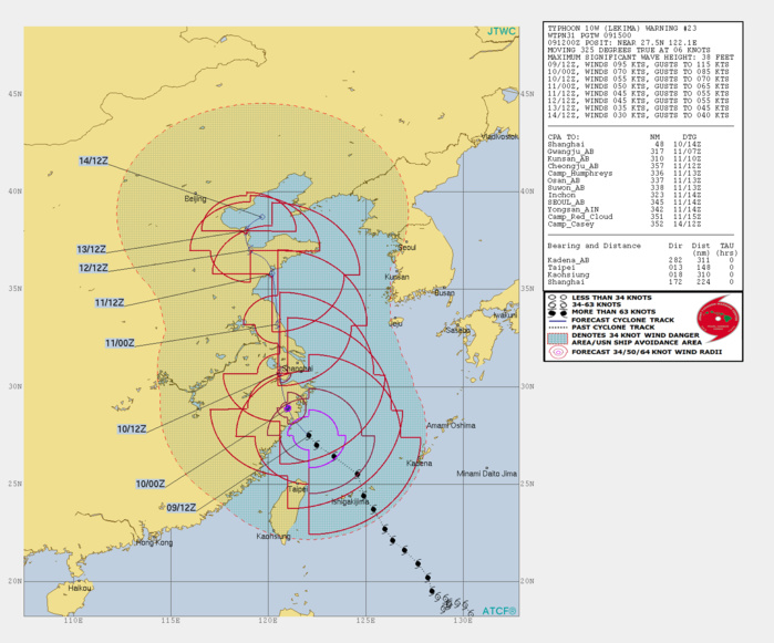 LEKIMA(10W) IS FORECAST TO TRACK WEST OF SHANGHAI IN 23H WITH NEAR 55KNOTS WINDS