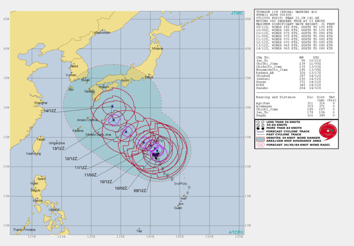 KROSA(11W): WARNING 16: TYPHOON INTENSITY FORECAST FOR THE NEXT 5 DAYS AS THE CYCLONE SLOWLY APPROACHES SOUTHERN JAPAN