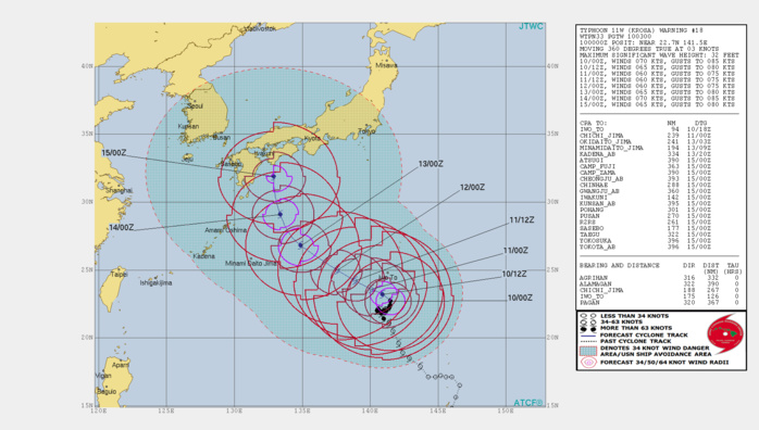 KROSA(11W): WARNING 18. FORECAST TO BE BELOW TYPHOON INTENSITY IN 24H BUT FORECAST TO APPROACH SOUTHERN JAPAN AS A MINIMAL TYPHOON AGAIN
