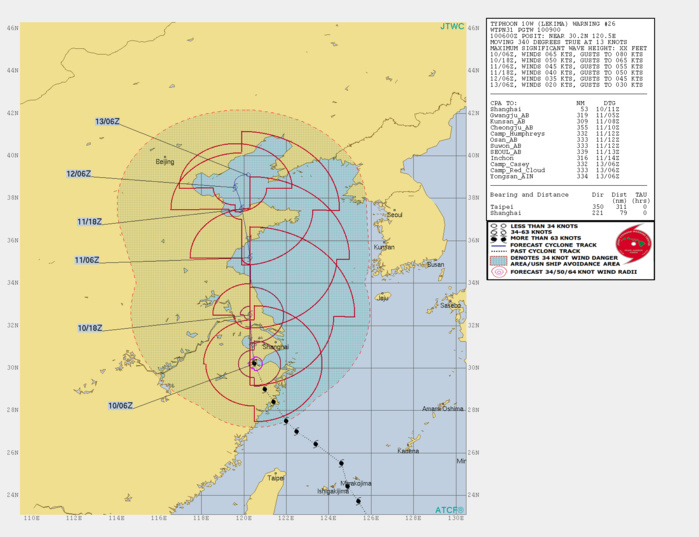 LEKIMA tracking west of Shanghai with strong winds but weakening. Krosa: update
