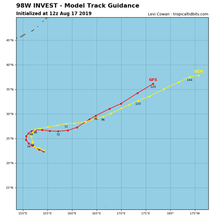 INVEST 98W: TRACK GUIDANCE