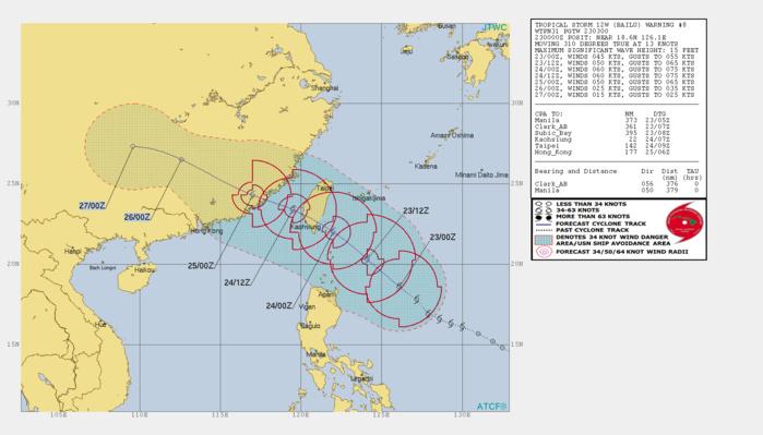 TS Bailu(12W) has been struggling to intensify so far