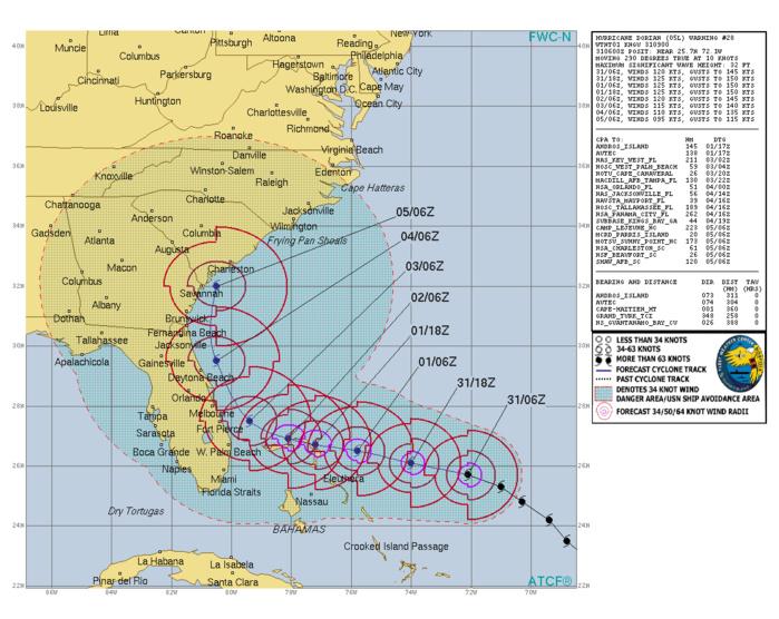 Bulletin de prévisions de trajectoire et d'intensité N28 de la NHC