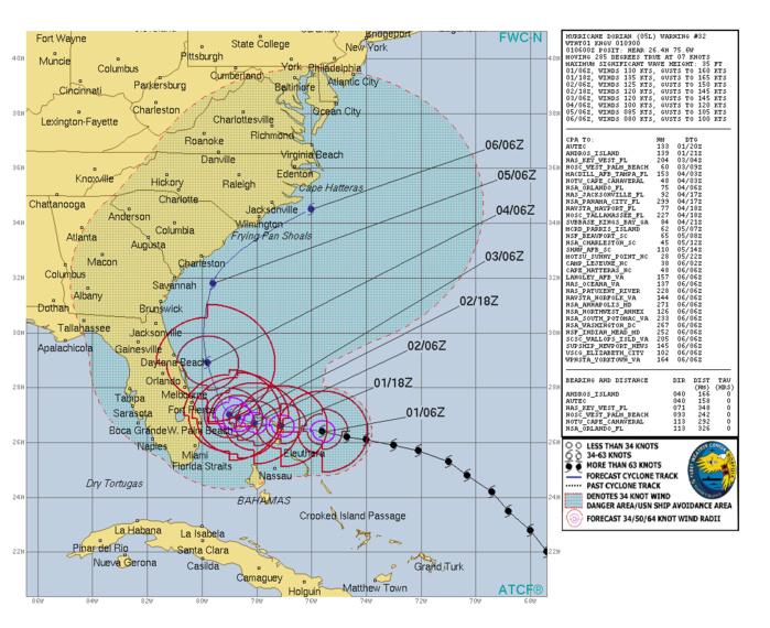 Carte de prévisions de trajectoire et d'intensité N32. US NAVY