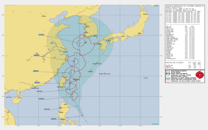 14W, Lingling(15W) and Invest 91W  updates
