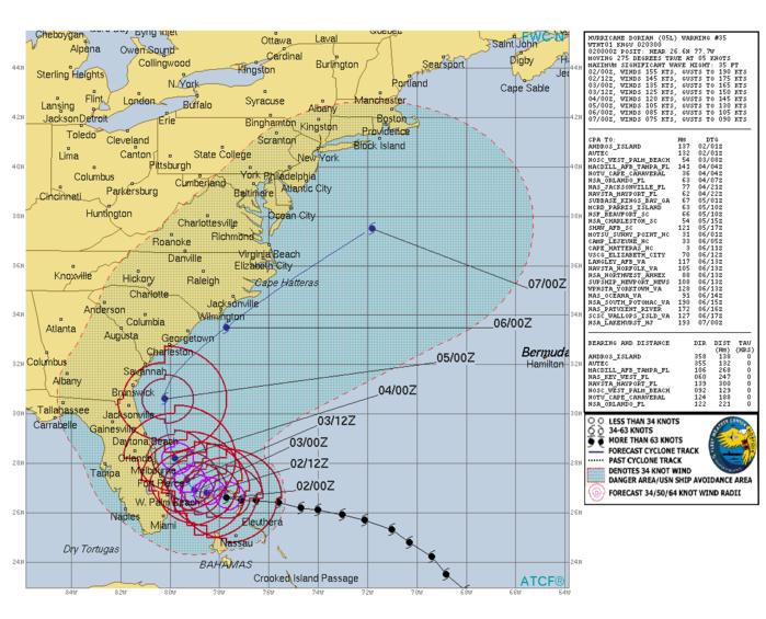 Bulletin de prévisions de trajectoire et d'intensité N35. US NAVY