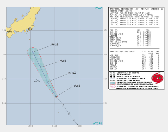 INTENSITY FORECAST TO BE BELOW 25KNOTS AFTER 36H