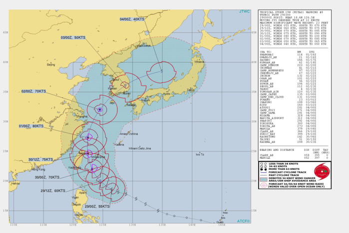 FORECAST TO REACH TYPHOON INTENSITY WITHIN 24H