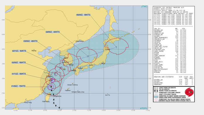 INTENSITY IS FORECAST TO FALL BELOW TYPHOON LEVEL WITHIN 24H