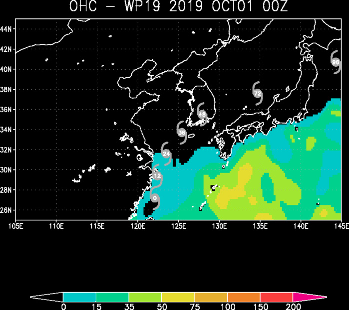 MUCH LOWER OCEAN HEAT CONTENT VALUES ALONG THE FORECAST TRACK.