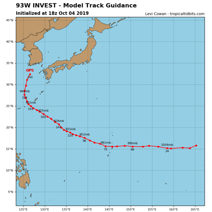 GFS: TRACK AND INTENSITY GUIDANCE