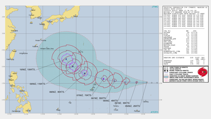 FORECAST TO REACH SUPER TYPHOON INTENSITY IN 120H