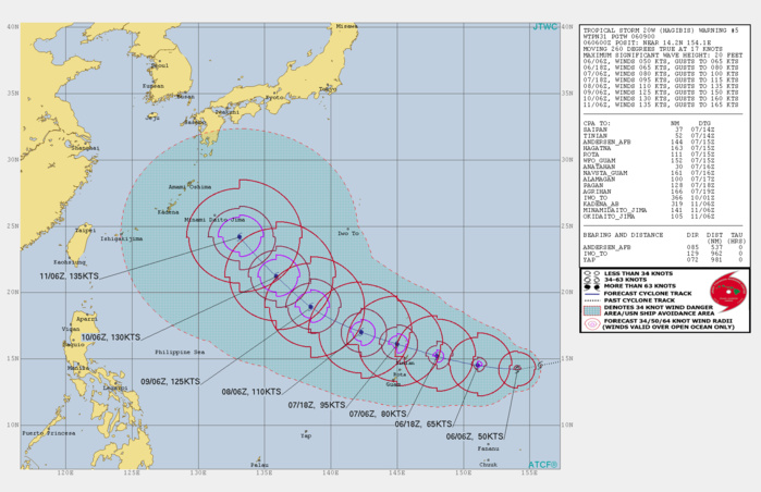 FORECAST TO REACH SUPER TYPHOON INTENSITY IN 96H