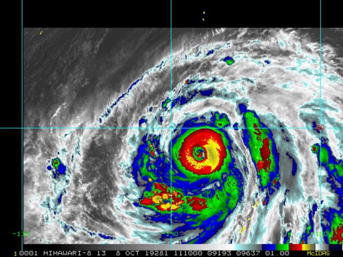 Le cycle du mur de l'oeil semble toucher à sa fin alors qu'un oeil plus large se dessine. Satellite: Himawari-8 à 11h10 temps universel.