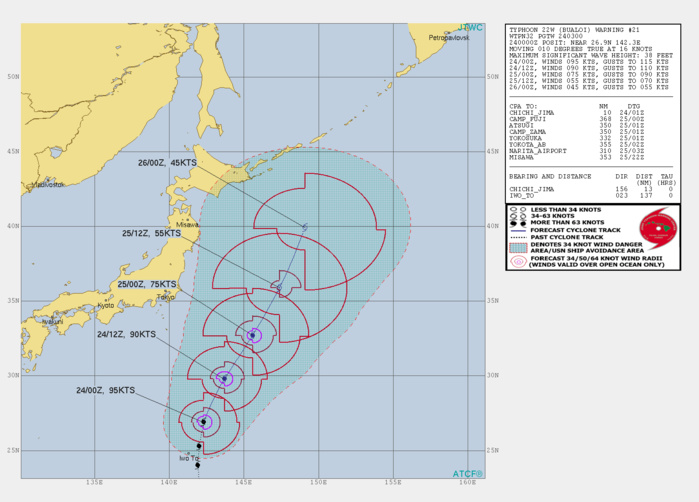 TY 22W: INTENSITY FORECAST TO FALL BELOW TYPHOON LEVEL AFTER 24H