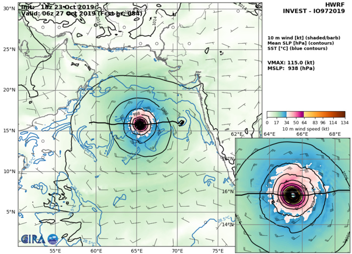INVEST 97A: HWRF: 115KNOTS AT +84H