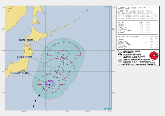 22W BECOMING EXTRATROPICAL