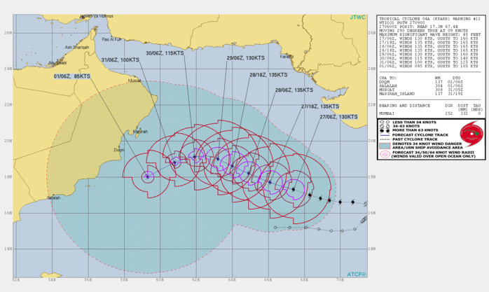 FORECAST PEAK INTENSITY: BODERLINE CATEGORY 4/5 WITHIN THE NEXT 36H