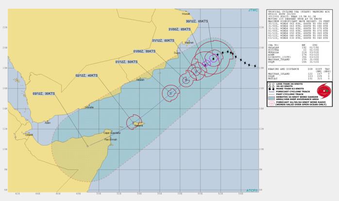TC 04A: GRADUALLY APPROACHING SOCOTRA ISLAND WHILE WEAKENING