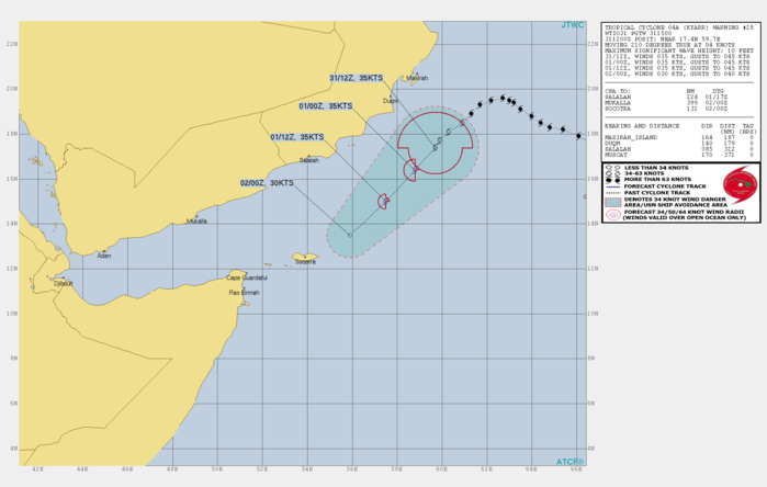 TC 04A: WEAKENING. INTENSITY IS FORECAST TO FALL BELOW 35KTS AFTER 24H
