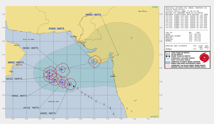 05A: FORECAST TO REACH CATEGORY 3 IN 36H