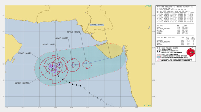 TC 05A: INTENSITY FORECAST TO FALL BELOW 65KTS AFTER 24H