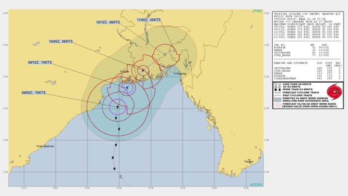 TC Matmo/Bulbul(23W) making landfall shortly after 12hours as a category 1