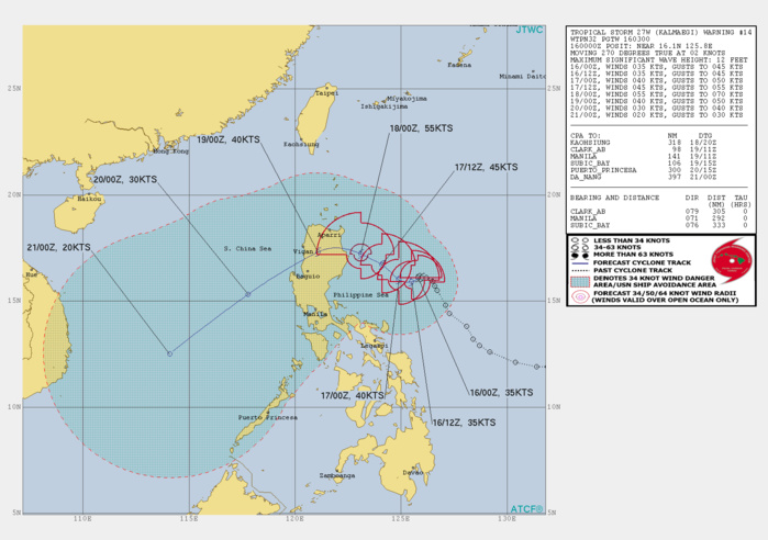 TS 27W: FORECAST TO INTENSIFY NEXT 48H TO PEAK NEAR 55KNOTS WHILE APPROACHING NORTHEAST LUZON