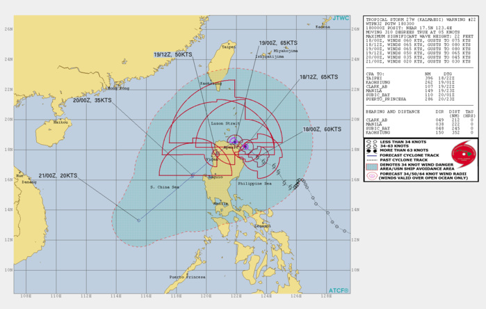 Kalmaegi now almost a typhoon and bearing down on Northeast Luzon